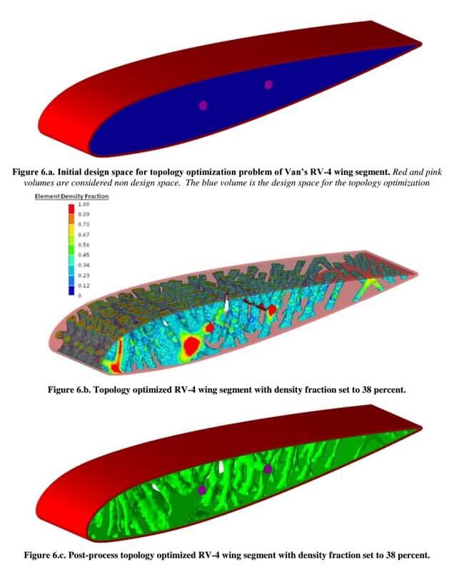additive manufacturing optimization aircraft wings  u0026 warheads